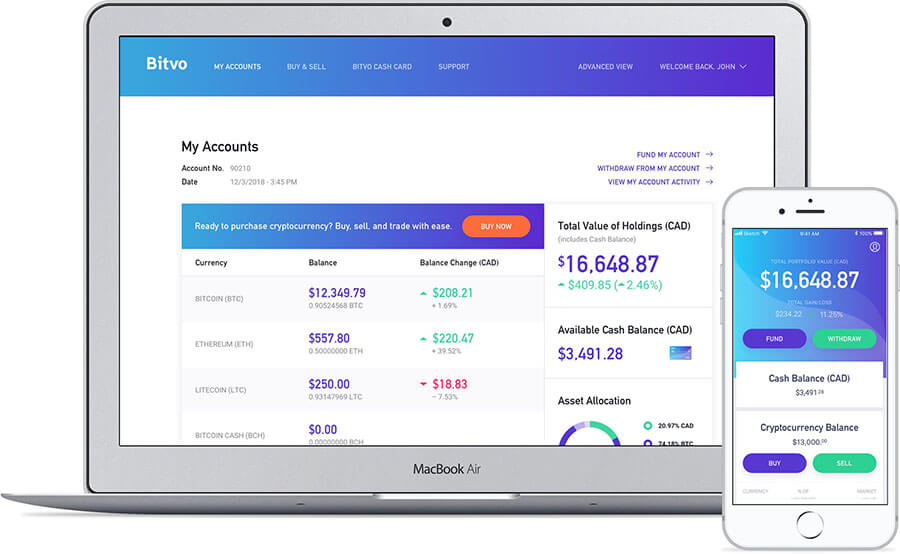 Bitvo.com account information and cryptocurrency wallet